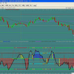 FOREX need HELP with my auto sys buy and sell Signals?