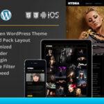 Hydra – Fullscreen Portfolio Power grid WordPress Theme