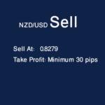 NZD/USD_26 Feb 2013