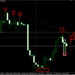 Gold Forecast 18 June 2014